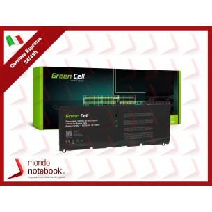 Green Cell Charger 21V Ryobi 18V Li-Ion ONE+ RB18L15 RB18L25 RB18L50