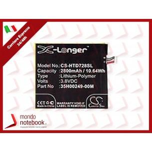 TRANSCEIVER ZYXEL ZYX-SFP-SX-D SFP-SX Gigabit MULTIMODALE FINO A 220M (62.5um)/FINO...